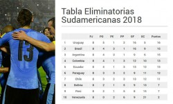 tabla-las-eliminatorias-sudamericanas-para-mundial-rusia-2018-1473235148211